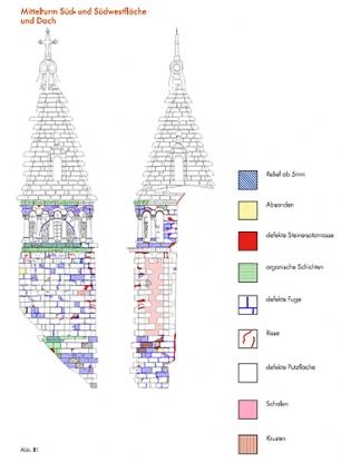 http://www.hamm-architektur-denkmalpflege.de/files/gimgs/th-15_HKArchitekten_Domzuworms_neu_14.jpg