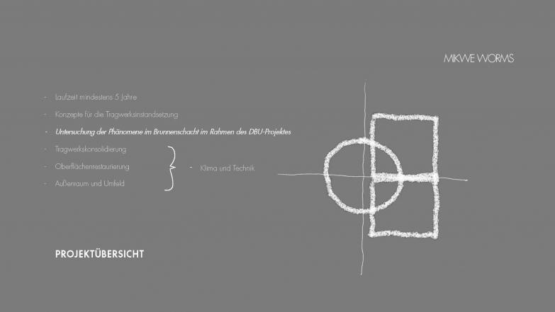 http://www.hamm-architektur-denkmalpflege.de/files/gimgs/th-72_MIKWE_191211_Vortrag_DBU_02.jpg